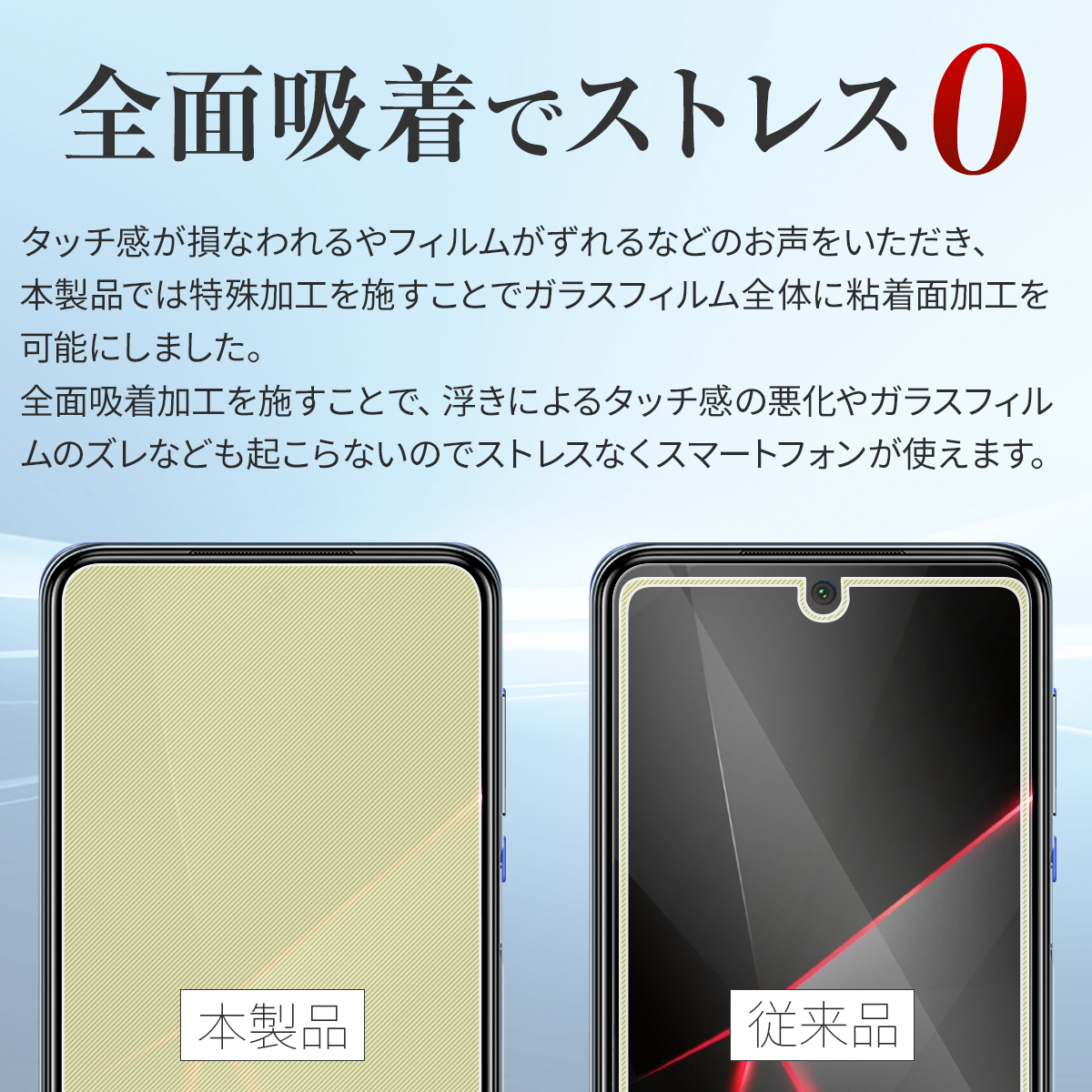 Redmi Note 9S 強化ガラス保護フィルム 9H