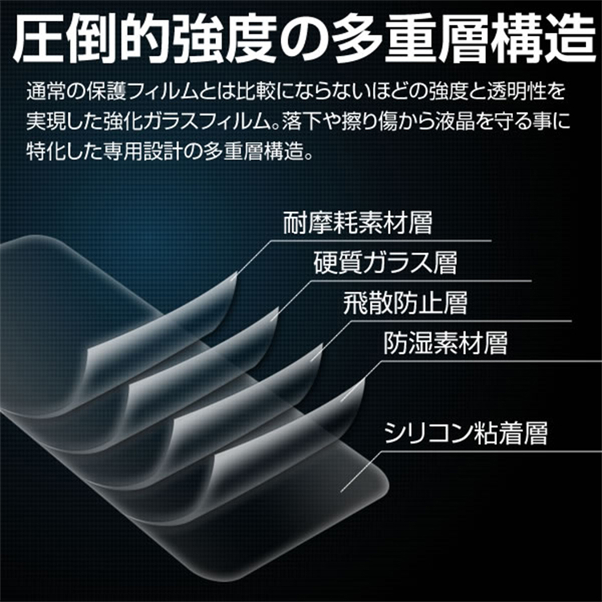 AQUOS sense4 SH-41A 強化ガラス保護フィルム 9H